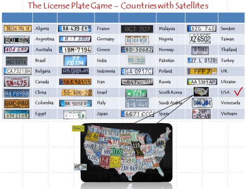 space license plate game